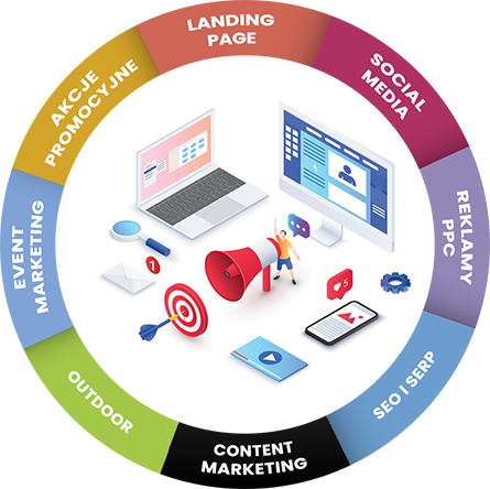 Marketing 360º - Diagram